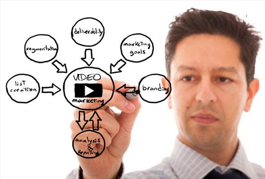 Cómo hacer buenos vídeos corporativos y explicativos